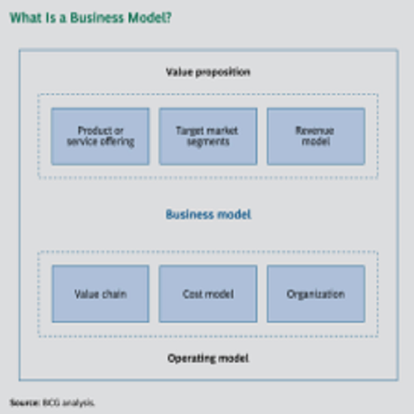 Business Model Sidebar Ex
