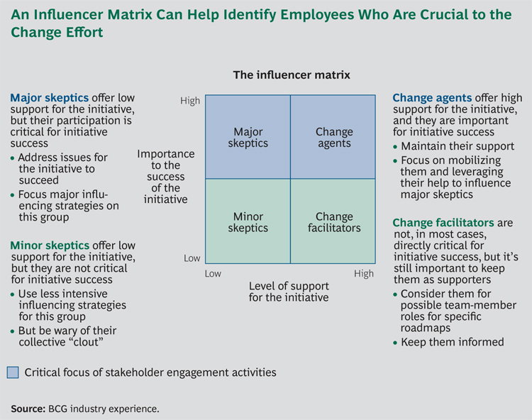 Exhibit - Influencer Matrix - Sidebar